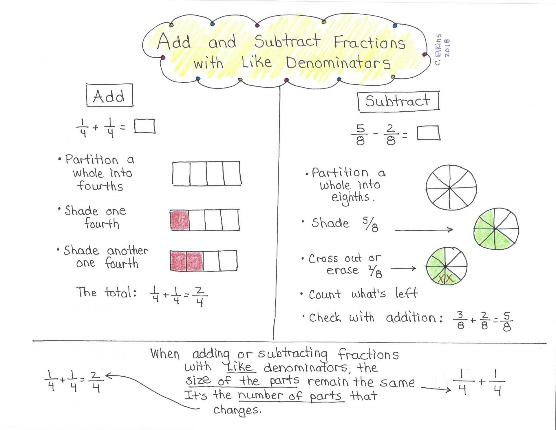 Fractions Part 6: Adding and Subtracting Fractions | OK Math and ...